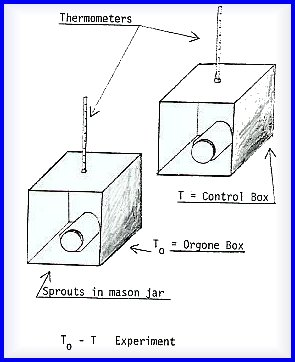 orgone-box-diagram.jpg